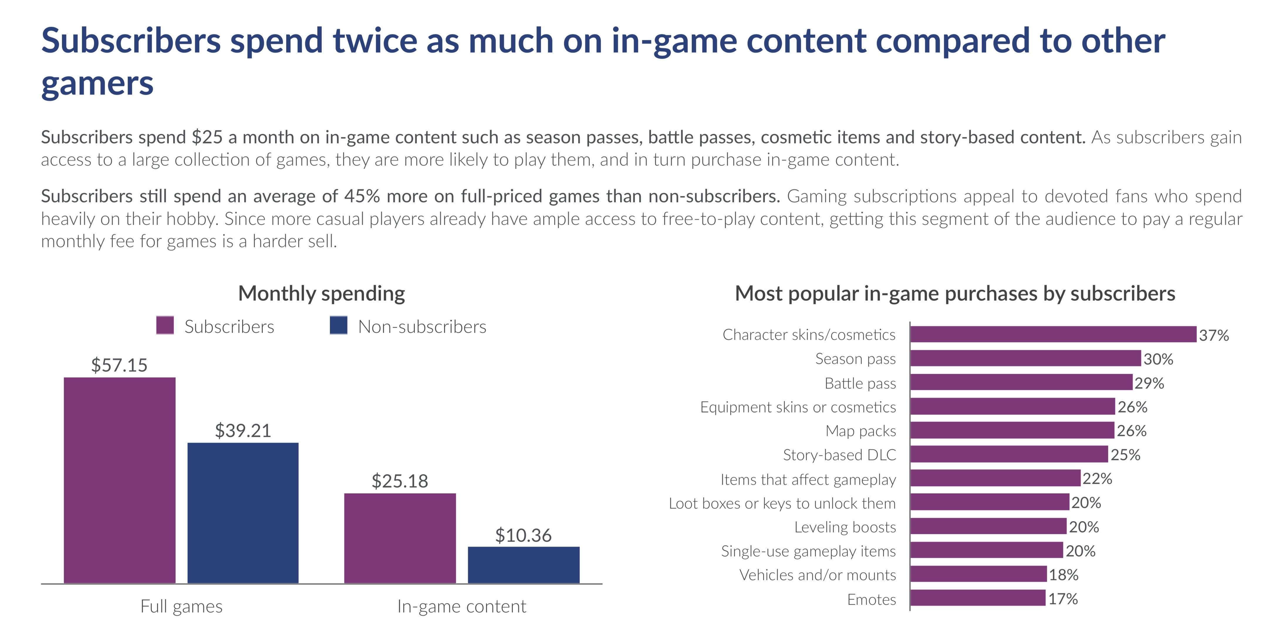 PlayStation Now, el servicio de suscripción más exitoso en EE.UU