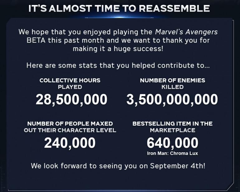 Estadísticas de la beta de Marvel's Avengers (fuente: MP1ST)