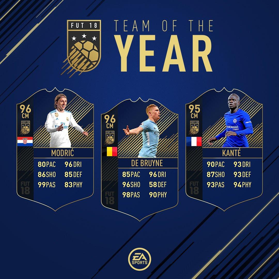Modrić, de Bruyne y Kanté cierran la media del TOTY de FIFA 18: Ultimate Team