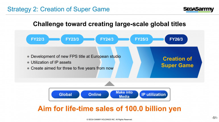 """SEGA wants to publish a """"Super Game"""" AAA in 5 years: it will be an FPS, and it is developed by a European study"""
