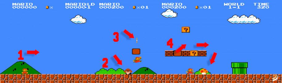 El secreto de Super Mario Bros. y sus saltos: ¿Por qué sigue siendo tan divertido?