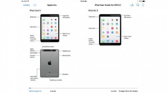 iPad Mini 3 y el iPad Air 2 confirman su existencia con una filtración de la propia Apple